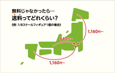 無料じゃなかったら…送料ってどれくらい? 送料の例:1/8スケールフィギュア1個の場合、北海道・九州は1,160円〜、近畿は840円〜